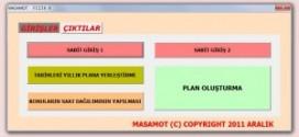 Fizik 9 Yıllık Plan Hazırlama Programı