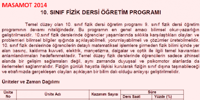 2014-2015 10. Sınıf Fizik Dersi Müfredatı