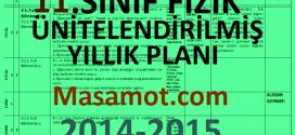 2014-2015 11. Sınıf Fizik Dersi Ünitelendirilmiş Yıllık Planları