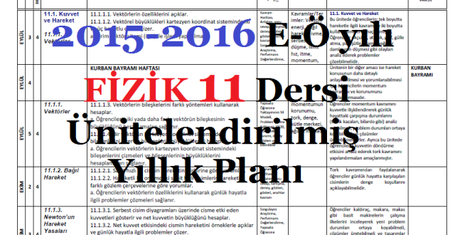 2015-2016 11. Sınıf Fizik Dersi Ünitelendirilmiş Yıllık Planı