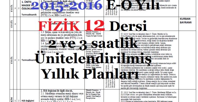 2015-2016 12. Sınıf Fizik Dersi Ünitelendirilmiş Yıllık Planları