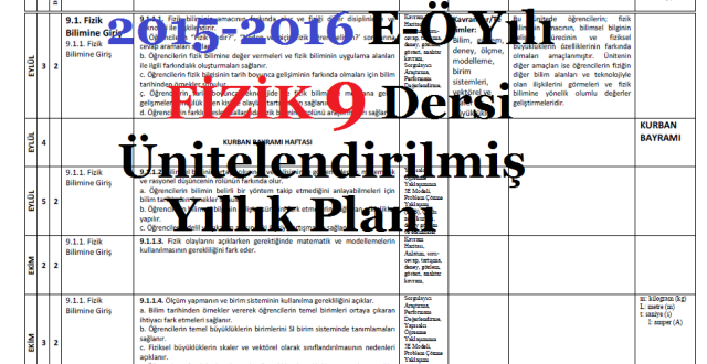 2015-2016 9. Sınıf Fizik Dersi Ünitelendirilmiş Yıllık Planı