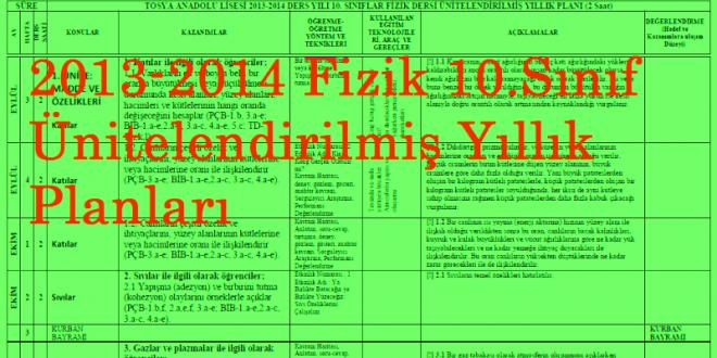 2013-2014 10. Sınıf Fizik Dersi Ünitelendirilmiş Yıllık Planları