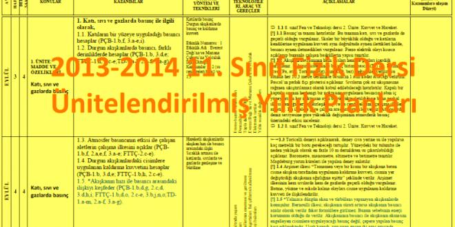 2013-2014 11. Sınıf Fizik Dersi Ünitelendirilmiş Yıllık Planları