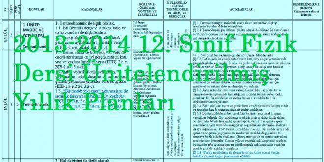 2013-2014 12. Sınıf Fizik Dersi Ünitelendirilmiş Yıllık Planları