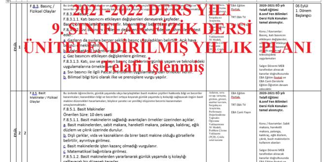 2021-2022 9. Sınıf Fizik Dersi Ünitelendirilmiş Yıllık Planı (Telafi Programı İşlenmiş)